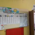 Amministrative Agrigento: STOP al voto, affluenza al 67,46%. I dati sezione per sezione