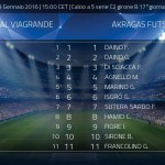 Calcio a 5: oggi l'Akragas Futsal sfida la ASD Futsal Viagrande – SEGUI LA DIRETTA