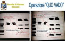 """Operazione """"Quo Vado"""": indagati 29 assenteisti del Libero Consorzio di Siracusa"""
