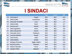 sindaci2