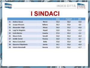 sindaci3