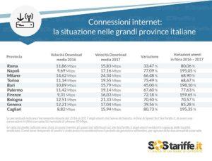 tabella-3-connessioni-internet-la-situazione-nelle-grandi-province-italiane_