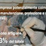 In Sicilia dimezzata la spesa per beni culturali e servizi ricreativi