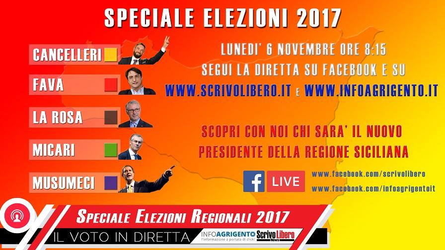 Regionali, per gli exit poll Musumeci vince di un soffio su Cancelleri