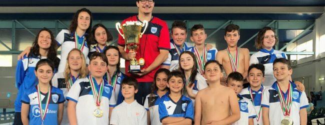 La Nuoto Agrigento è vice campione regionale