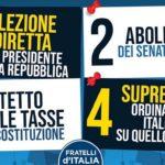 Fratelli d'Italia, domani ad Agrigento raccolta firme a sostegno di proposte di legge di iniziativa popolare