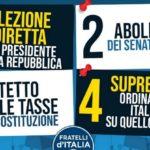 Fratelli d'Italia, domani a San Leone raccolta firme a sostegno di quattro proposte di legge di iniziativa popolare