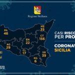 Coronavirus, così l'aggiornamento nelle nove province della Sicilia: salgono i casi in provincia di Agrigento