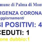 Palma di Montechiaro, Coronavirus: c'è il quarto caso, dubbio un quinto
