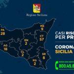 Coronavirus, i casi in Sicilia nelle varie province: sospese attività chirurgiche non urgenti