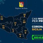 Coronavirus, così i casi in Sicilia nelle nove province: in provincia di Agrigento 19 casi