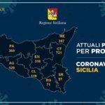 Coronavirus, in Sicilia sempre meno ricoveri e più guariti: nell'agrigentino nessun nuovo caso