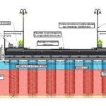 Lampedusa, Legambiente Sicilia presenta un nuovo esposto contro il progetto del viadotto stradale