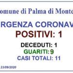 Coronavirus, non c'è pace: nuovo caso a Palma di Montechiaro