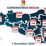Coronavirus, boom di contagi nell'agrigentino: 110 nuovi positivi